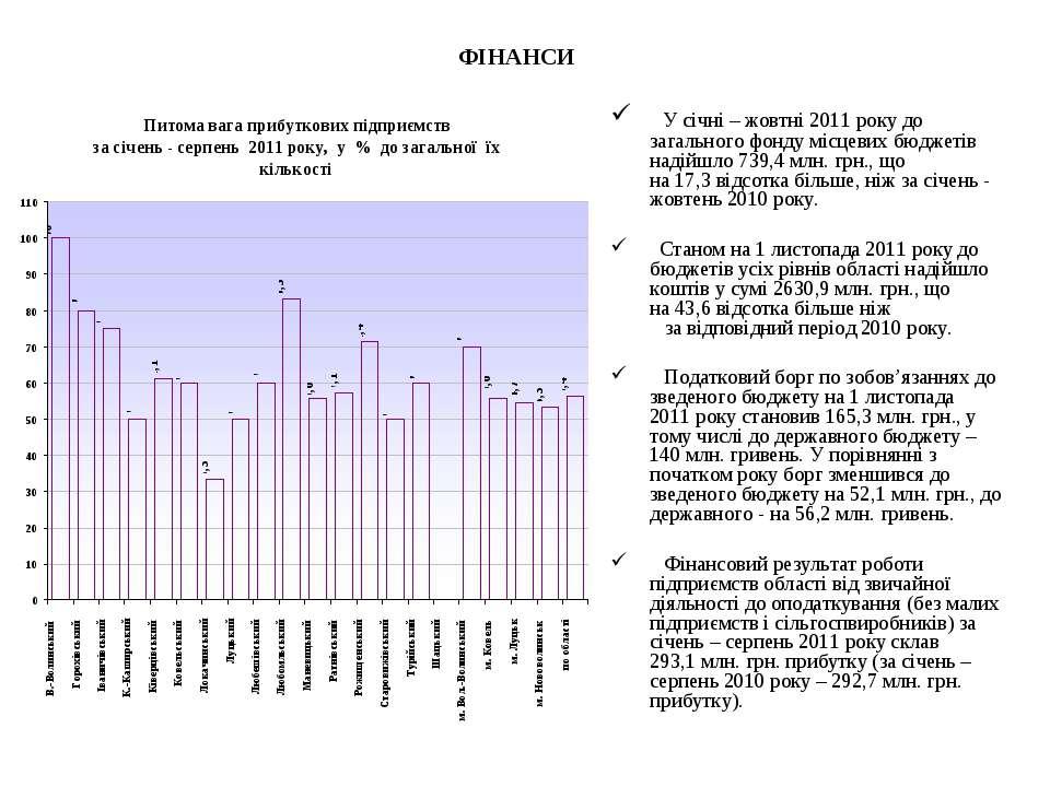 ФІНАНСИ У січні – жовтні 2011 року до загального фонду місцевих бюджетів наді...