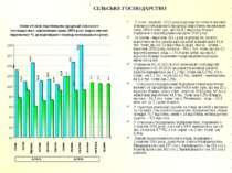 СІЛЬСЬКЕ ГОСПОДАРСТВО У січні - вересні 2011 року в цілому по області валової...
