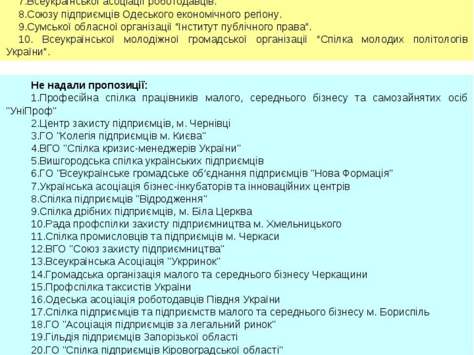 Пропозиції асоціацій та громадських об'єднань Станом на 4 лютого 2011 року на...