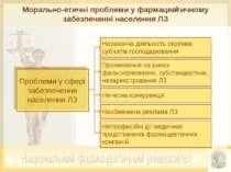 Морально-етичні проблеми у фармацевтичному забезпеченні населення ЛЗ Проблеми...