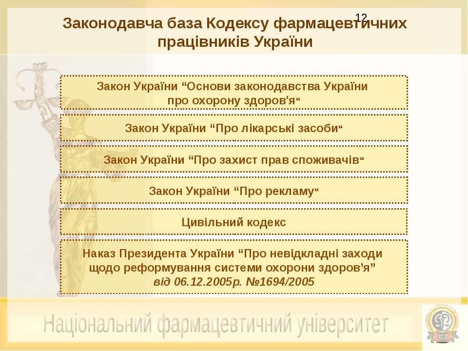 """Законодавча база Кодексу фармацевтичних працівників України Закон України """"Ос..."""