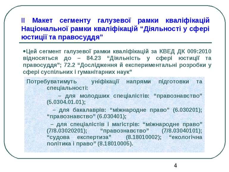 ІІ Макет сегменту галузевої рамки кваліфікацій Національної рамки кваліфікаці...
