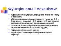 Функціональні механізми: підвищення внутрішньогрудного тиску та тиску в бронх...