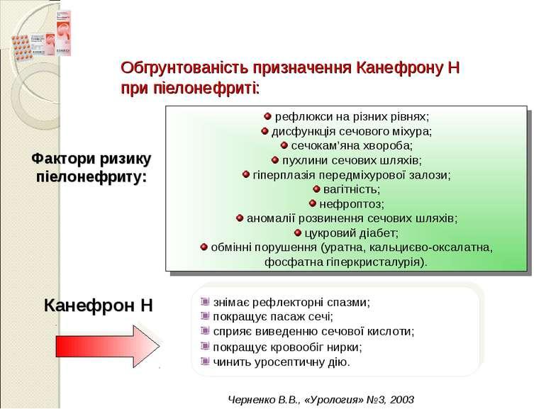Обгрунтованість призначення Канефрону Н при піелонефриті: Черненко В.В., «Уро...