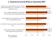 1. Залучення коштів МТД на підтримку МЕР
