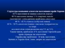 Структура вживання алкоголю населенням країн Європи 10 % населення не вживає ...