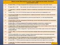 4 Накази (листи) Міністерства освіти і науки України,які регулюють діяльність...