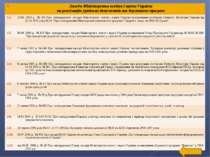 5. Заходи Міністерства освіти і науки України на реалізацію урядових документ...