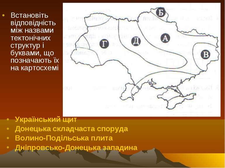 Встановіть відповідність між назвами тектонічних структур і буквами, що позна...