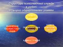 Структура психологічної служби в роботі з творчо обдарованими учнями