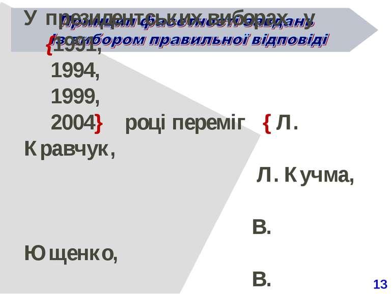 13 У президентських виборах у {1991, 1994, 1999, 2004} році переміг { Л. Крав...