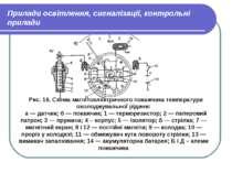 Прилади освітлення, сигналізації, контрольні прилади Рис. 16. Схема магнітоел...