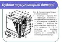 Будова акумуляторної батареї Рис. 2. Акумуляторна батарея і її обслуговування...