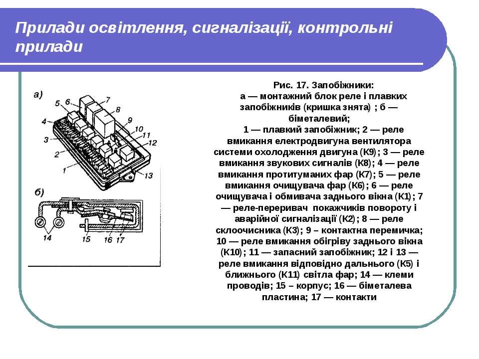Прилади освітлення, сигналізації, контрольні прилади Рис. 17. Запобіжники: а ...
