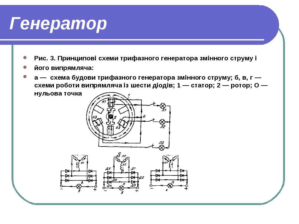 Генератор Рис. 3. Принципові схеми трифазного генератора змінного струму і йо...