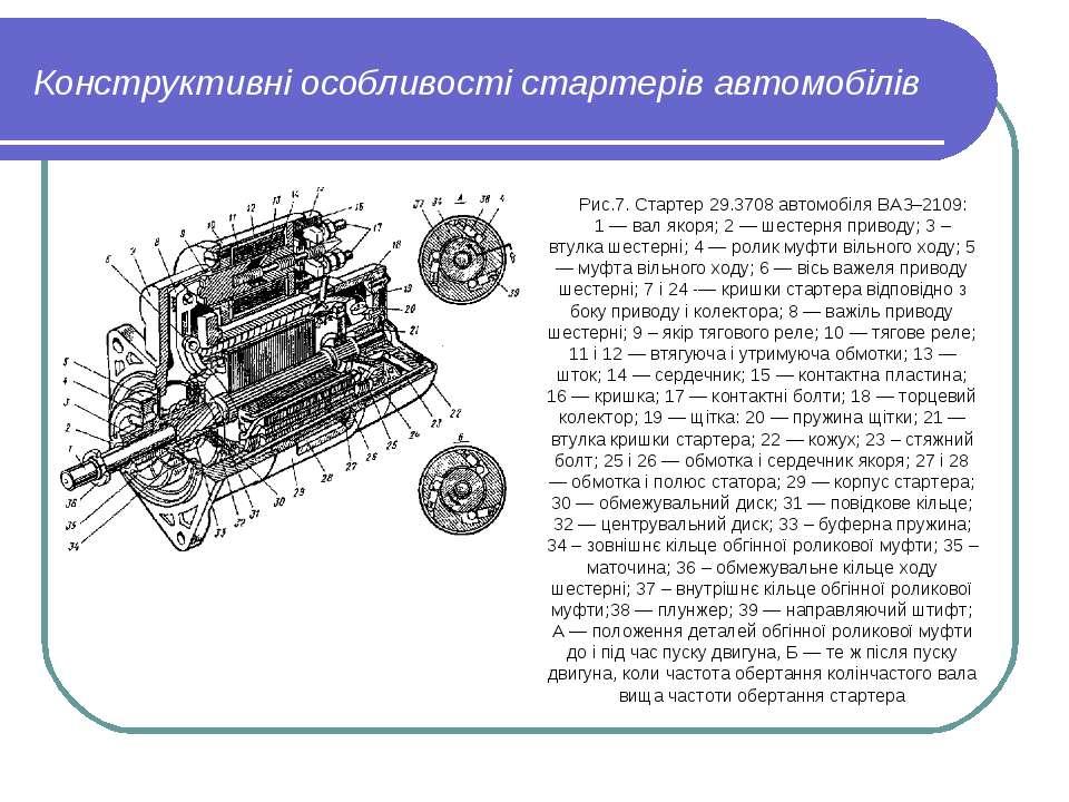 Конструктивні особливості стартерів автомобілів Рис.7. Стартер 29.3708 автомо...