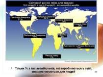 * Тільки ½ з тих антибіотиків, які виробляються у світі, використовуються для...