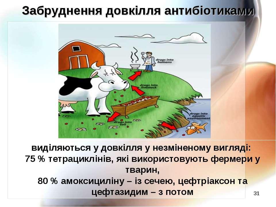 * Забруднення довкілля антибіотиками виділяються у довкілля у незміненому виг...