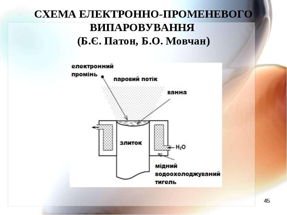 * СХЕМА ЕЛЕКТРОННО-ПРОМЕНЕВОГО ВИПАРОВУВАННЯ (Б.Є. Патон, Б.О. Мовчан)