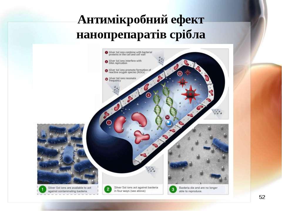 Антимікробний ефект нанопрепаратів срібла *