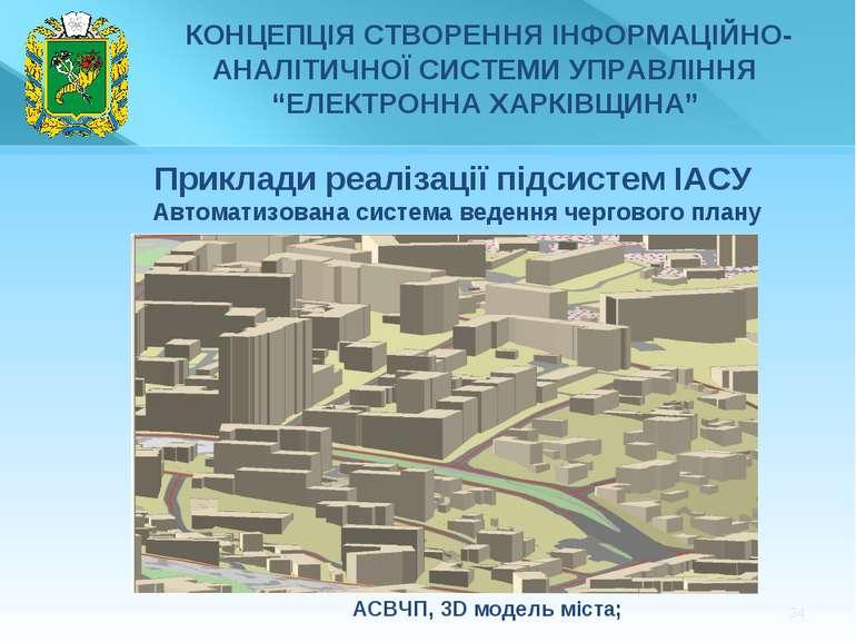 * АСВЧП, 3D модель міста; Приклади реалізації підсистем ІАСУ Автоматизована с...