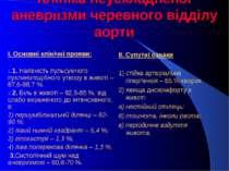 Клініка неускладненої аневризми черевного відділу аорти І. Основні клінічні п...