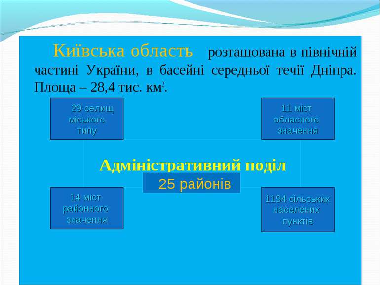 Київська область розташована в північній частині України, в басейні середньо...