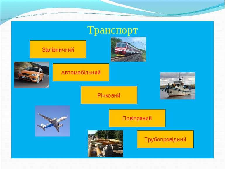Транспорт Залізничний Автомобільний Річковий Повітряний Трубопровідний
