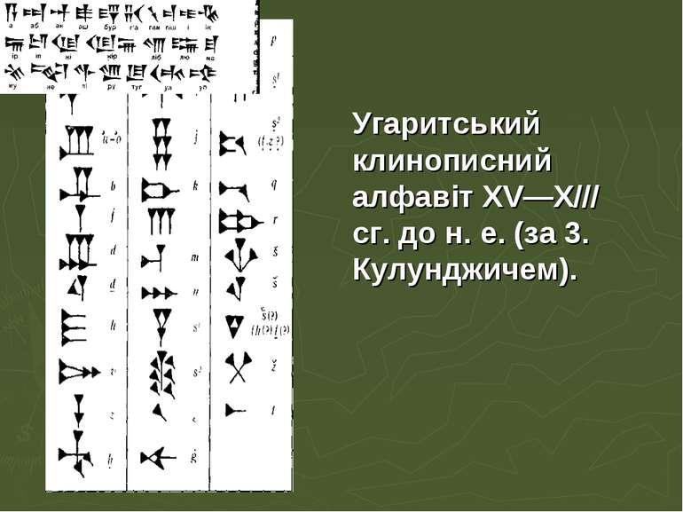 Угаритський клинописний алфавіт XV—X/// сг. до н. е. (за 3. Кулунджичем).