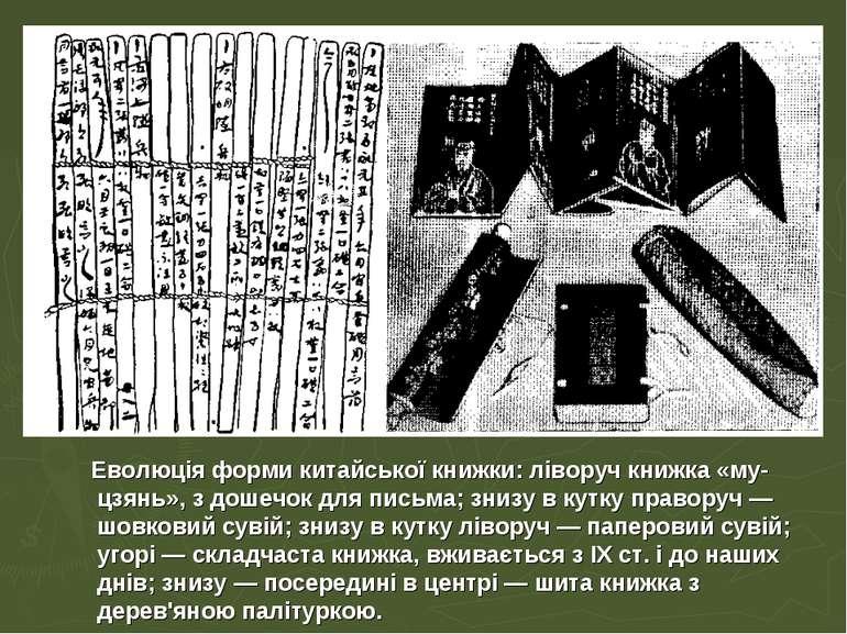 Еволюція форми китайської книжки: ліворуч книжка «му-цзянь», з дошечок для пи...