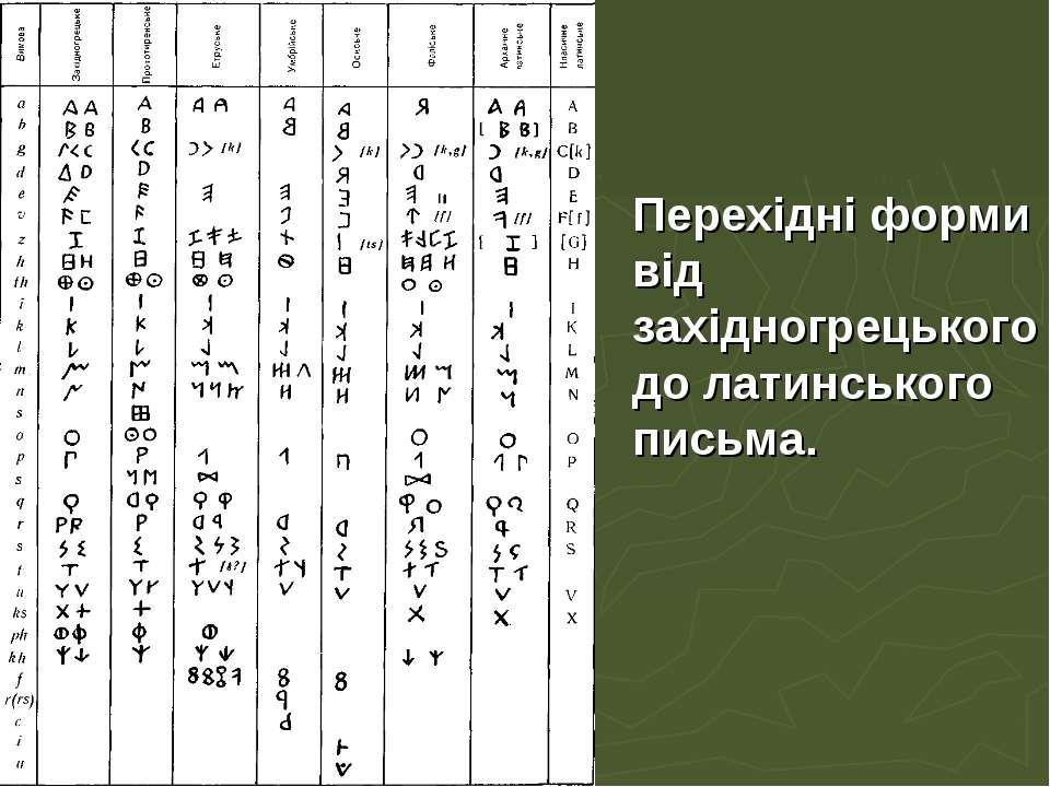Перехідні форми від західногрецького до латинського письма.