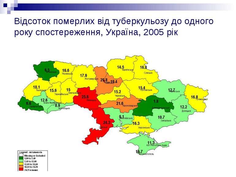 Відсоток померлих від туберкульозу до одного року спостереження, Україна, 200...