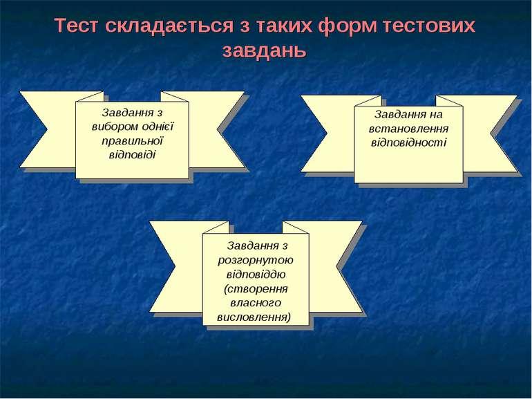 Тест складається з таких форм тестових завдань Завдання з вибором однієї прав...