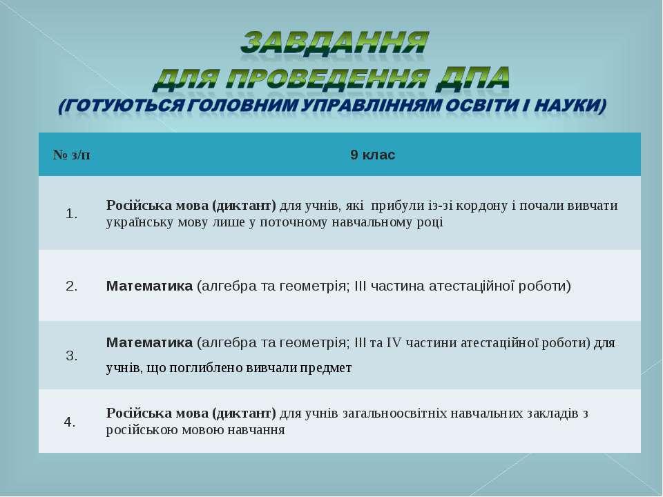 № з/п 9 клас 1. Російська мова (диктант) для учнів, які прибули із-зі кордону...
