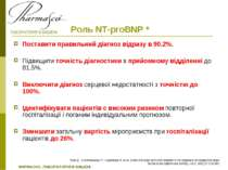 Роль NT-proВNP * Поставити правильний діагноз відразу в 90.2%. Підвищити точн...
