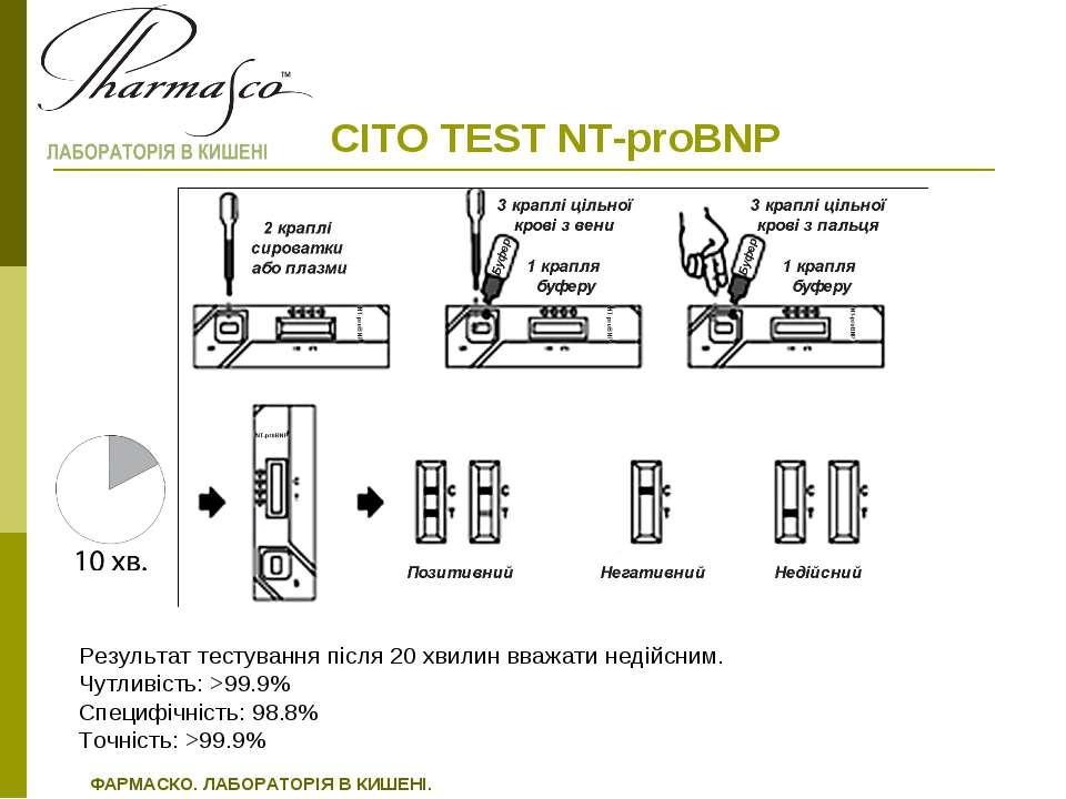 CITO TEST NT-proBNP Результат тестування після 20 хвилин вважати недійсним. Ч...