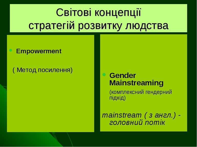 Світові концепції стратегій розвитку людства Empowerment ( Метод посилення) G...