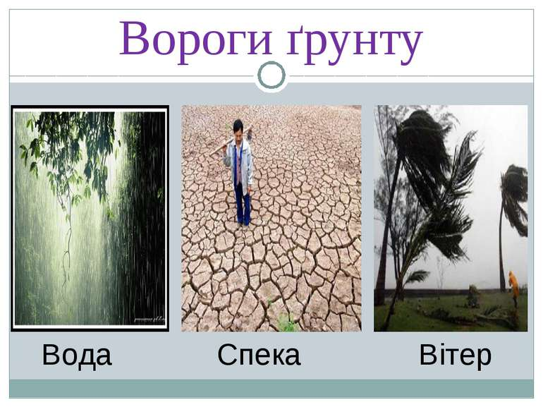 Вороги ґрунту Вода Спека Вітер