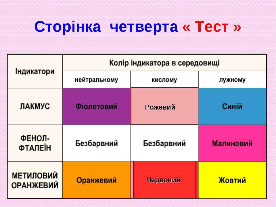 Сторінка четверта « Тест » Червоний Рожевий