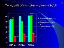 Середній обсяг фінансування НДР 3