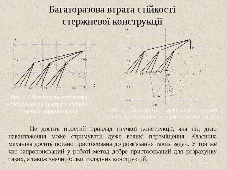 Рис. 5 – Двох'ярусна стержнева конструкція після втрати стійкості стержнів др...