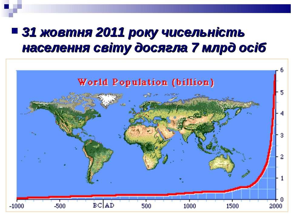 31 жовтня 2011 року чисельність населення світу досягла 7 млрд осіб