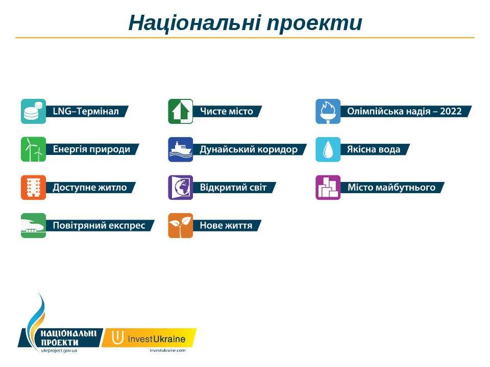 Національні проекти