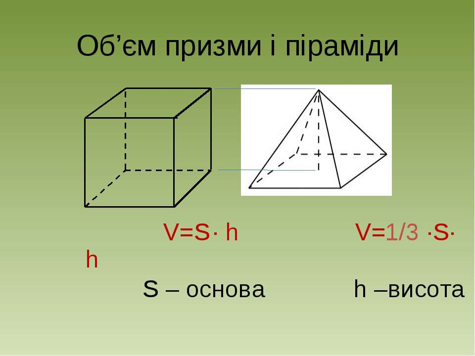 Об'єм призми і піраміди V=S · h V=1/3 ·S· h S – основа h –висота