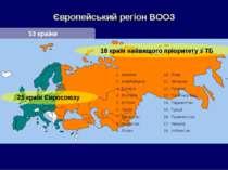 Європейський регіон ВООЗ 25 країн Євросоюзу 53 країни 18 країн найвищого пріо...