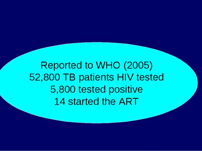 Reported to WHO (2005) 52,800 TB patients HIV tested 5,800 tested positive 14...