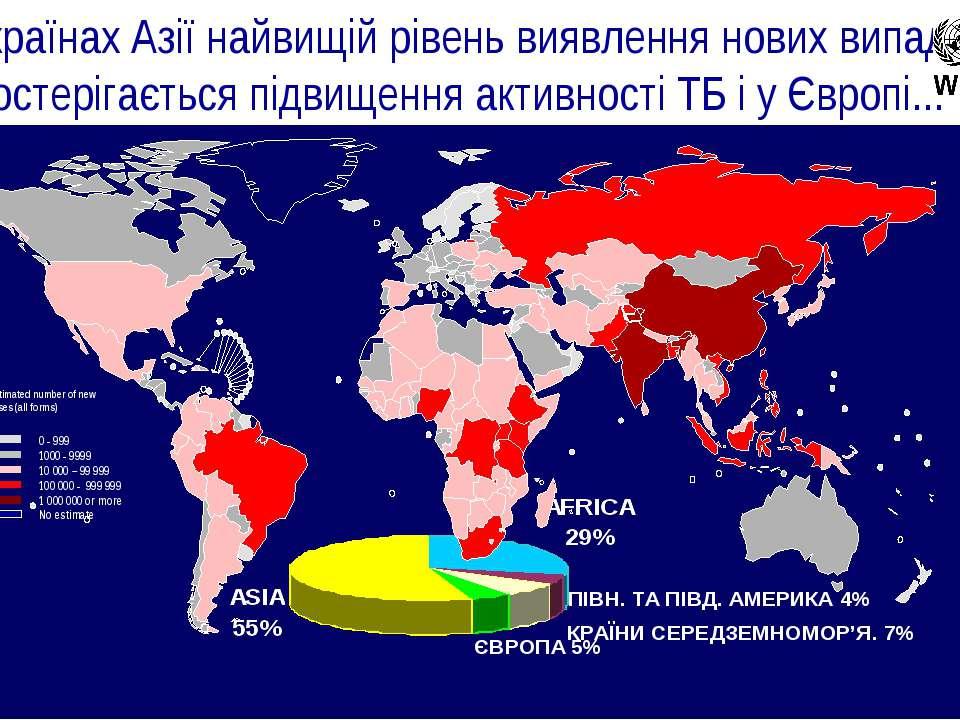 ПІВН. ТА ПІВД. АМЕРИКА 4% КРАЇНИ СЕРЕДЗЕМНОМОР'Я. 7% ЄВРОПА 5% Estimated numb...