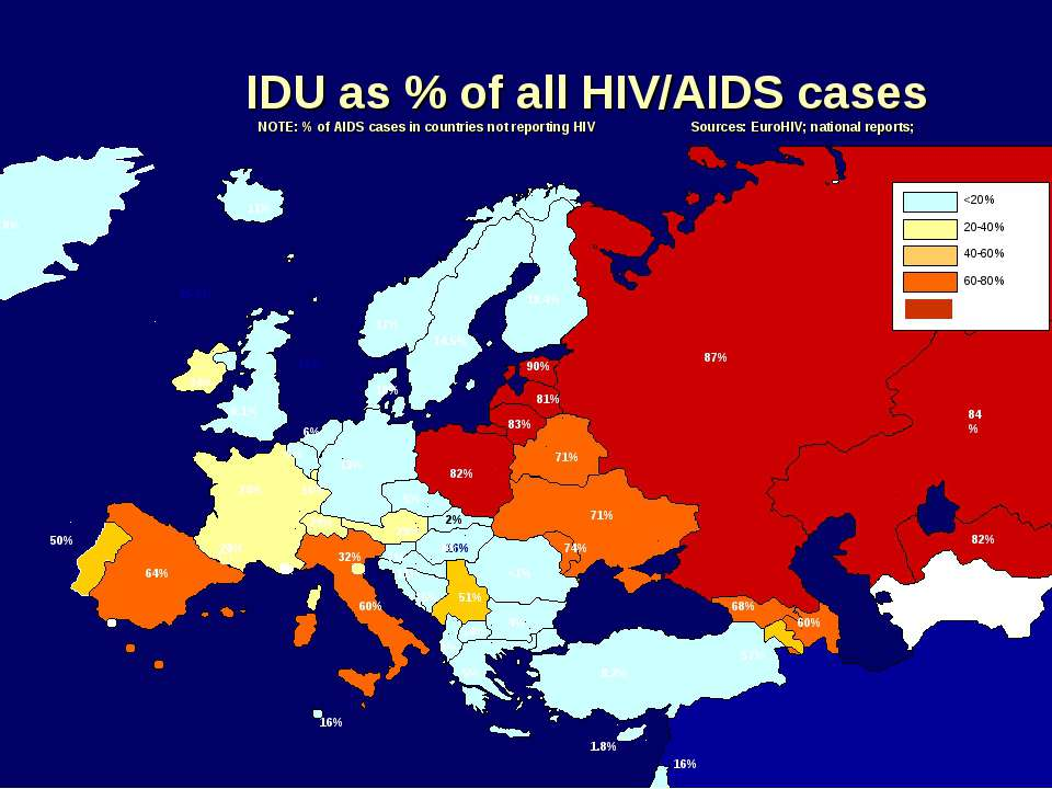 IDU as % of all HIV/AIDS cases NOTE: % of AIDS cases in countries not reporti...