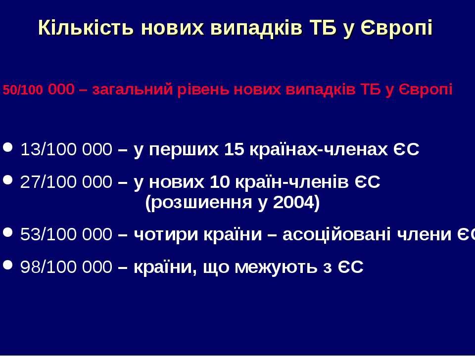 Кількість нових випадків ТБ у Європі 13/100000 – у перших 15 країнах-членах ...