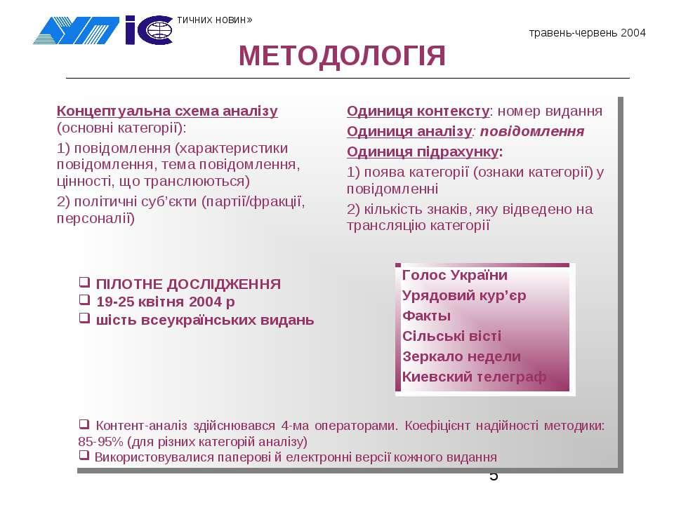 МЕТОДОЛОГІЯ ПІЛОТНЕ ДОСЛІДЖЕННЯ 19-25 квітня 2004 р шість всеукраїнських вида...